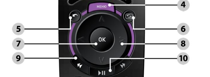 """Кнопка """"ОК"""" и ее окружение"""